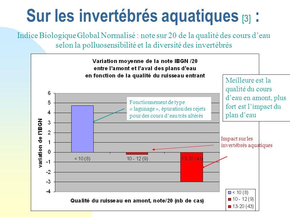 Sur les invertébrés aquatiques [3] :